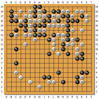 第14期LG杯2回戦羽根本因坊vs古力