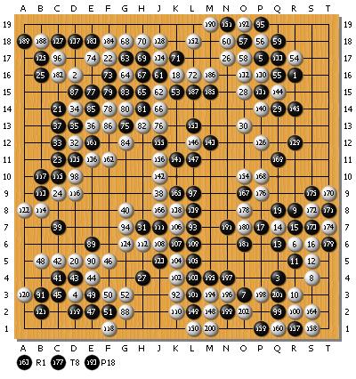 第14期LG杯2回戦井山裕太vs李昌鎬