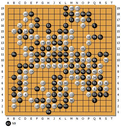 第21期女流名人戦リーグ戦梅沢VS小林