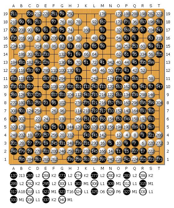 第3回大和証券杯ネット囲碁レディース決勝戦