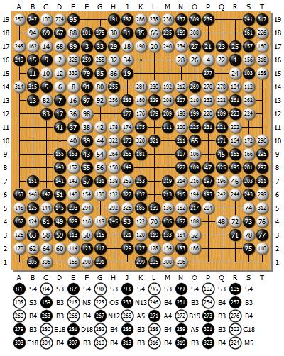 第53期関西棋院第1位決定戦