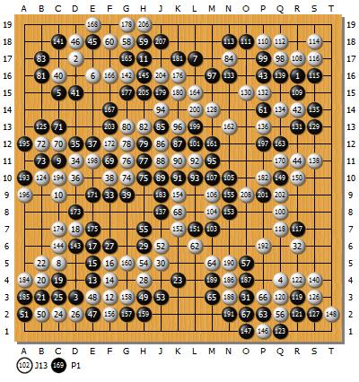第28期女流本因坊戦梅沢VS鈴木