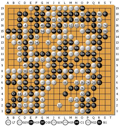 第33期棋聖戦第6局