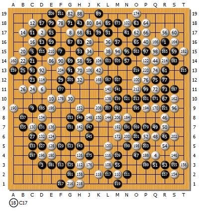 第3回大和証券杯レディーズ梅沢由香里VS桑原陽子