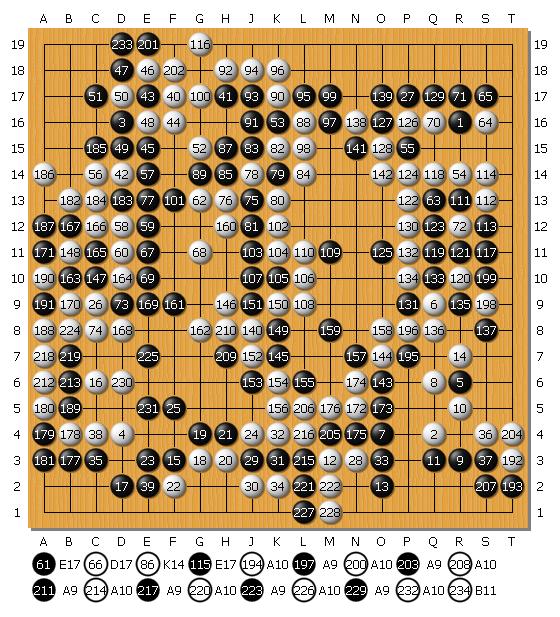 第34期棋聖戦第1局