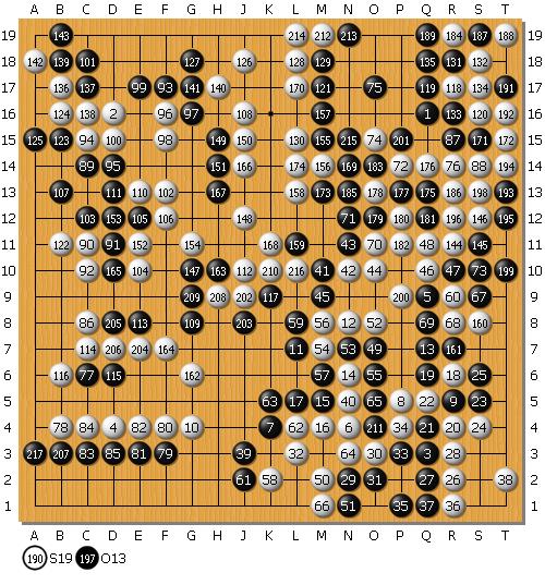 第36期天元戦予選A依田紀基vs三村智保