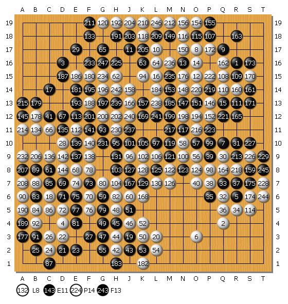 第4回アマ囲碁名人戦決勝