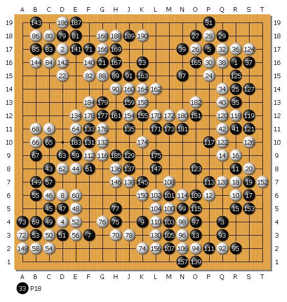 第57回NHK杯囲碁トーナメント3回戦山下敬吾棋聖vs彦坂直人9段