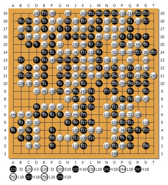 第8回正官庄杯世界女子囲碁最強戦梅沢vs曹又尹