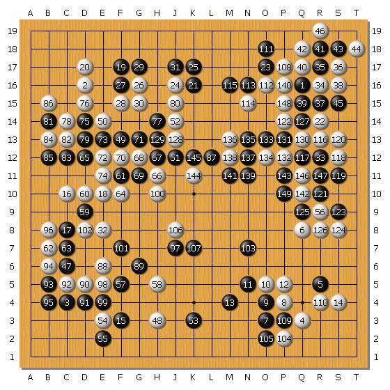 第55期アマ本因坊決勝戦